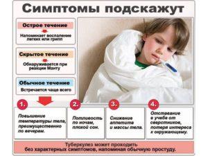 диагностика туберкулеза у детей