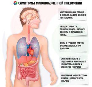 внутриутробной двухсторонней пневмонии